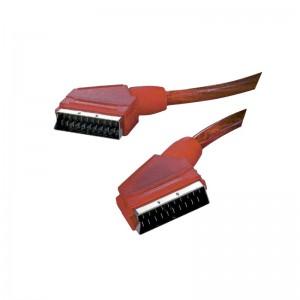 Conexión Euroconector Rojo